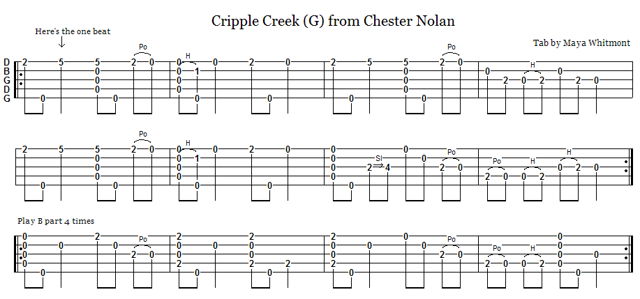 Easiest Ukulele Chords Choice Image Chord Chart Guitar Complete