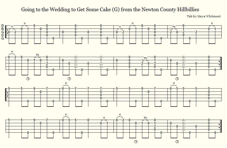 10 11 06 Going To The Wedding Get Some Cake From Newton County Hillbillies On Mississippi String Bands Vol 2 Learn By Ear Banjo Tab