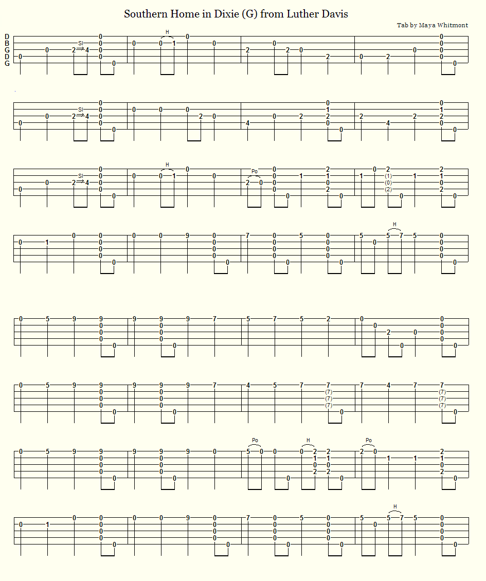 Old-Time Banjo Tabs