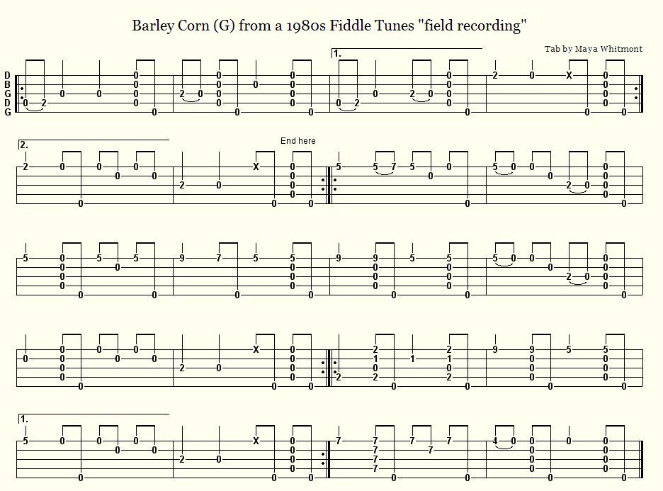 Old-Time Banjo Tabs