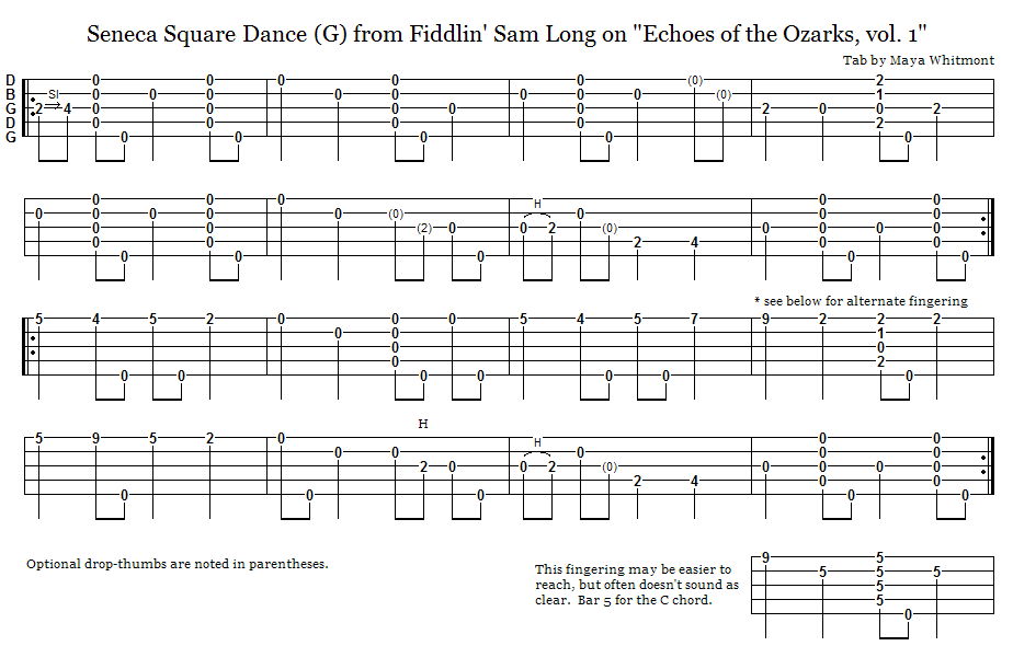 Old Time Banjo Tabs